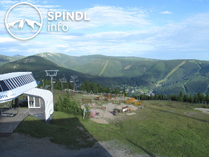 Webcam Spindleruv Mlyn